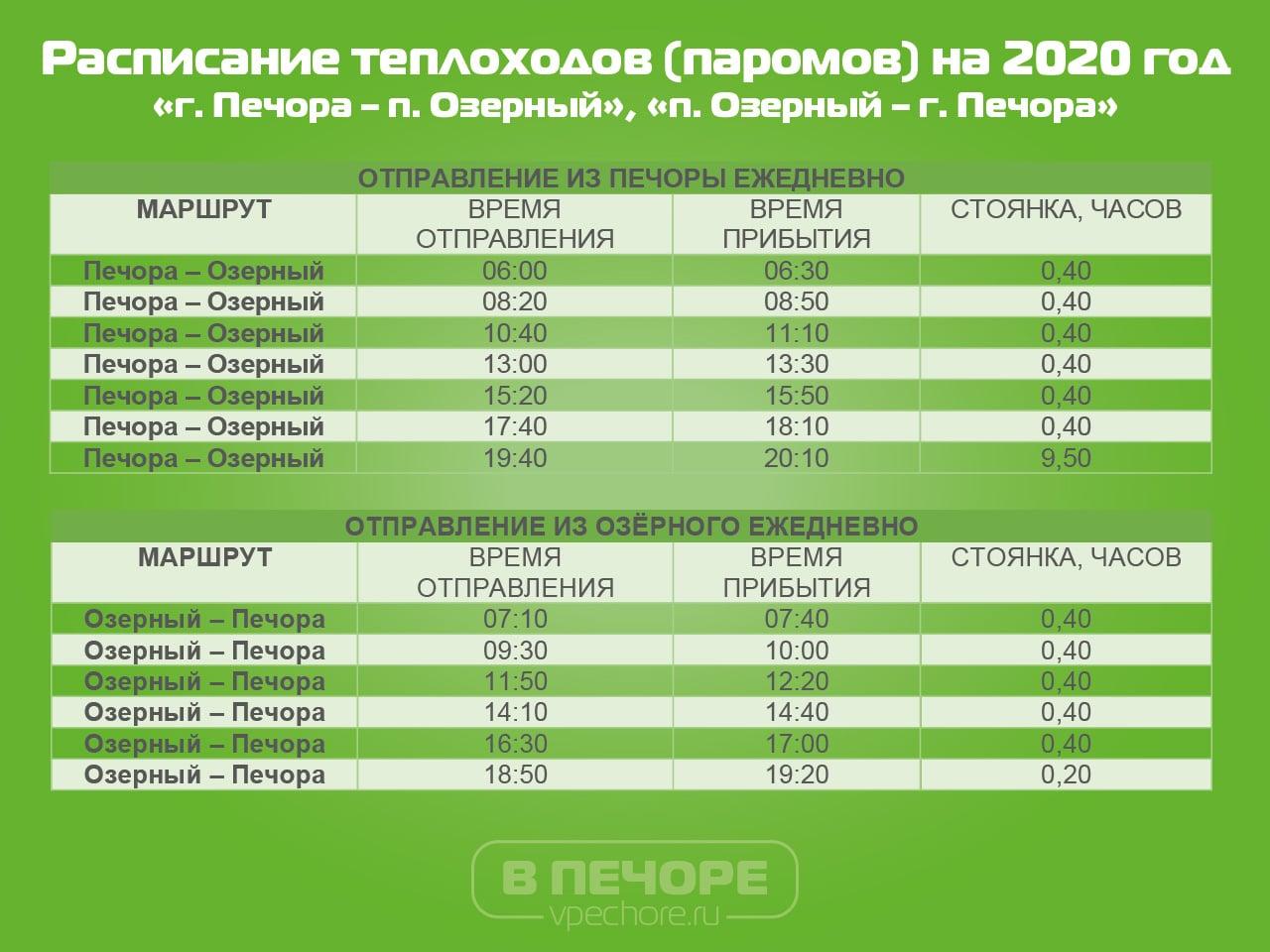 Расписание паромов (теплоходов) Печора-Озёрный 2020